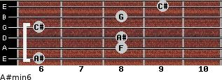 A#min6 for guitar on frets 6, 8, 8, 6, 8, 9