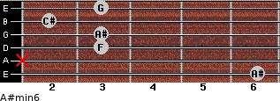 A#min6 for guitar on frets 6, x, 3, 3, 2, 3