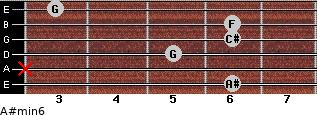 A#min6 for guitar on frets 6, x, 5, 6, 6, 3