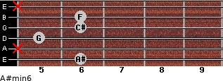 A#min6 for guitar on frets 6, x, 5, 6, 6, x