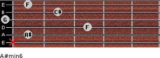 A#min6 for guitar on frets x, 1, 3, 0, 2, 1