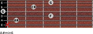 A#min6 for guitar on frets x, 1, 3, 0, 2, 3
