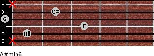 A#min6 for guitar on frets x, 1, 3, 0, 2, x
