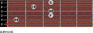 A#min6 for guitar on frets x, 1, 3, 3, 2, 3