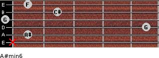 A#min6 for guitar on frets x, 1, 5, 0, 2, 1