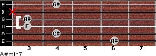 A#min7 for guitar on frets 6, 4, 3, 3, x, 4