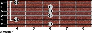 A#min7 for guitar on frets 6, 4, 6, 6, 6, 4