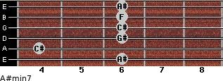 A#min7 for guitar on frets 6, 4, 6, 6, 6, 6