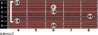 A#min7 for guitar on frets 6, 4, 8, 6, 6, 4