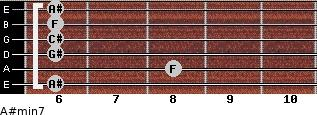 A#min7 for guitar on frets 6, 8, 6, 6, 6, 6