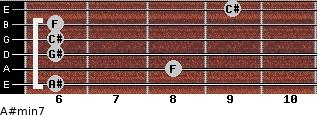 A#min7 for guitar on frets 6, 8, 6, 6, 6, 9