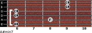 A#min7 for guitar on frets 6, 8, 6, 6, 9, 9