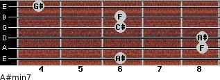 A#min7 for guitar on frets 6, 8, 8, 6, 6, 4