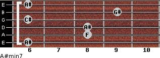 A#min7 for guitar on frets 6, 8, 8, 6, 9, 6