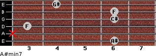 A#min7 for guitar on frets 6, x, 3, 6, 6, 4