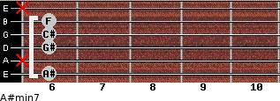 A#min7 for guitar on frets 6, x, 6, 6, 6, x