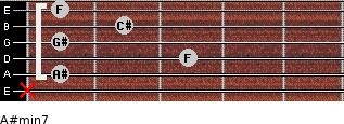 A#min7 for guitar on frets x, 1, 3, 1, 2, 1