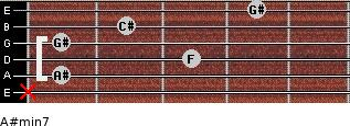 A#min7 for guitar on frets x, 1, 3, 1, 2, 4