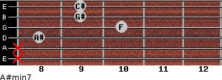 A#min7 for guitar on frets x, x, 8, 10, 9, 9