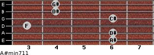 A#min7/11 for guitar on frets 6, 6, 3, 6, 4, 4