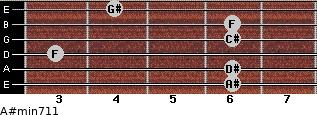 A#min7/11 for guitar on frets 6, 6, 3, 6, 6, 4