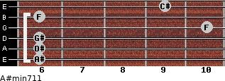 A#min7/11 for guitar on frets 6, 6, 6, 10, 6, 9