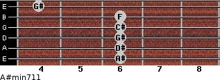 A#min7/11 for guitar on frets 6, 6, 6, 6, 6, 4