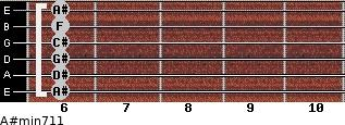 A#min7/11 for guitar on frets 6, 6, 6, 6, 6, 6