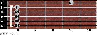 A#min7/11 for guitar on frets 6, 6, 6, 6, 6, 9