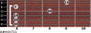 A#min7/11 for guitar on frets 6, 6, 6, 8, 6, 9