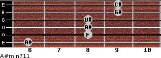 A#min7/11 for guitar on frets 6, 8, 8, 8, 9, 9