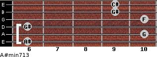 A#min7/13 for guitar on frets 6, 10, 6, 10, 9, 9