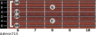 A#min7/13 for guitar on frets 6, 8, 6, 6, 8, 6
