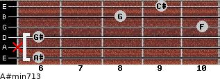 A#min7/13 for guitar on frets 6, x, 6, 10, 8, 9
