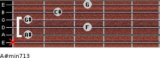 A#min7/13 for guitar on frets x, 1, 3, 1, 2, 3