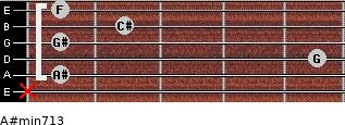 A#min7/13 for guitar on frets x, 1, 5, 1, 2, 1