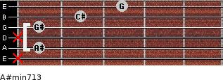 A#min7/13 for guitar on frets x, 1, x, 1, 2, 3