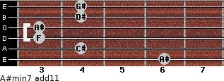 A#min7(add11) for guitar on frets 6, 4, 3, 3, 4, 4