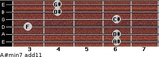 A#min7(add11) for guitar on frets 6, 6, 3, 6, 4, 4
