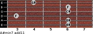 A#min7(add11) for guitar on frets 6, 6, 3, 6, 6, 4