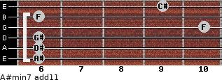 A#min7(add11) for guitar on frets 6, 6, 6, 10, 6, 9