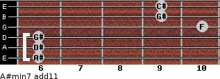 A#min7(add11) for guitar on frets 6, 6, 6, 10, 9, 9