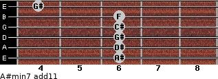 A#min7(add11) for guitar on frets 6, 6, 6, 6, 6, 4