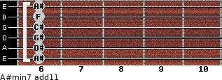 A#min7(add11) for guitar on frets 6, 6, 6, 6, 6, 6