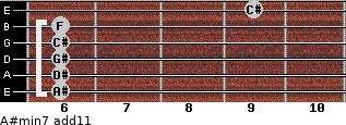 A#min7(add11) for guitar on frets 6, 6, 6, 6, 6, 9