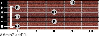 A#min7(add11) for guitar on frets 6, 8, 6, 8, 6, 9