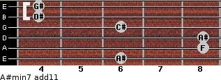 A#min7(add11) for guitar on frets 6, 8, 8, 6, 4, 4