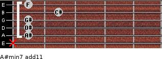 A#min7(add11) for guitar on frets x, 1, 1, 1, 2, 1
