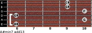 A#min7(add13) for guitar on frets 6, 10, 6, 10, 9, 9