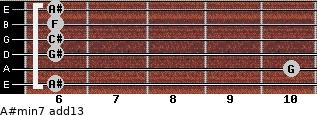 A#min7(add13) for guitar on frets 6, 10, 6, 6, 6, 6